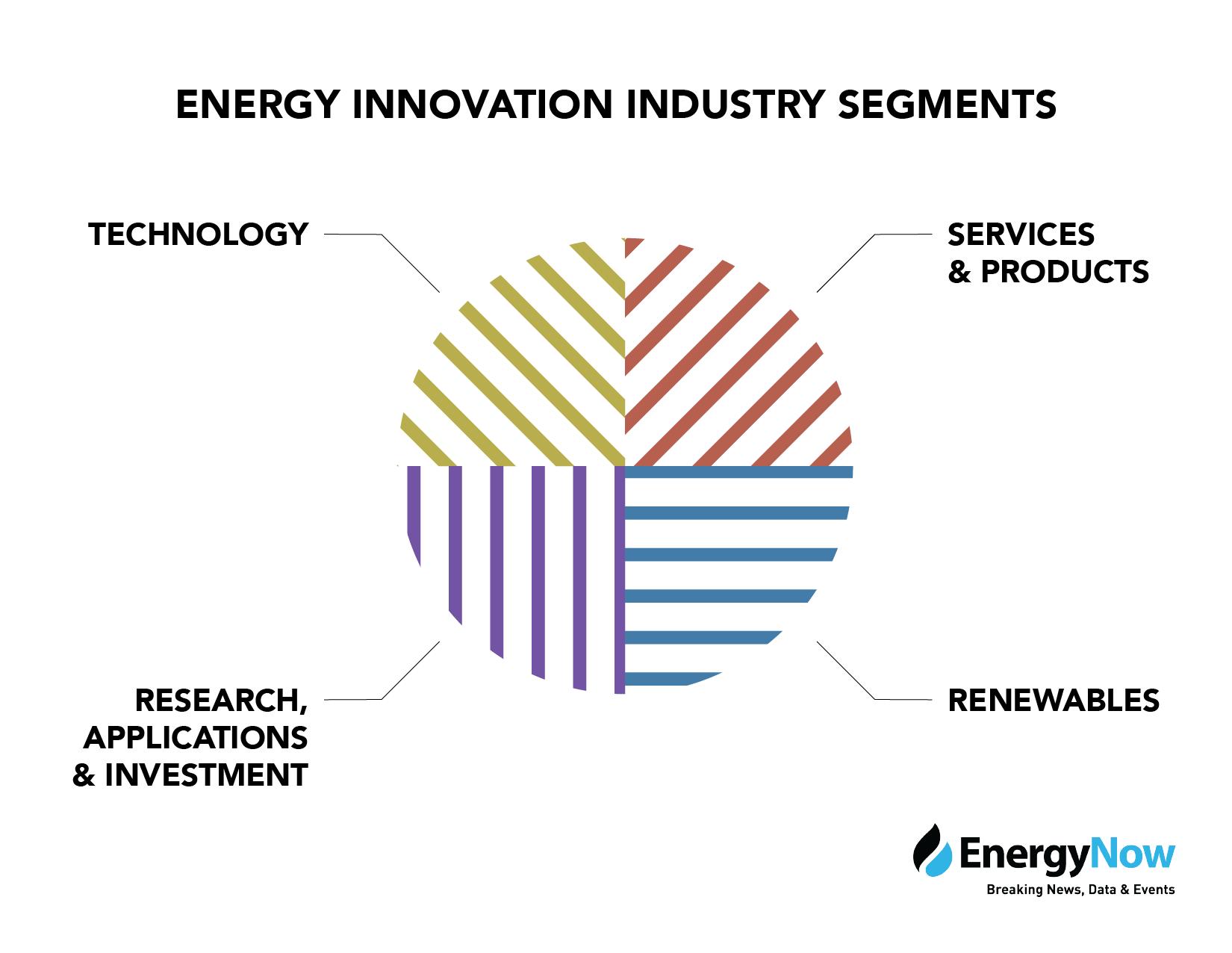 Energy Innovation Industry Segments-20