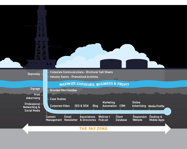 EnergyNow-Oil-illustration